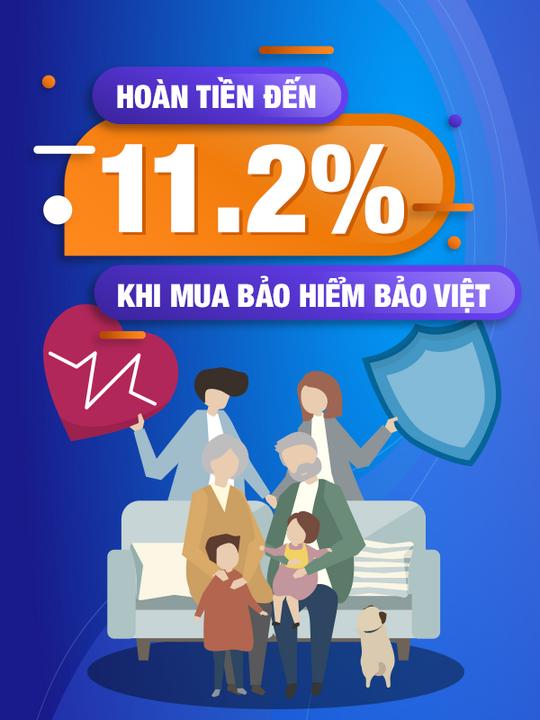 Bảo Việt  hoàn tiền đến 11,2% khi mua BH Bảo Việt