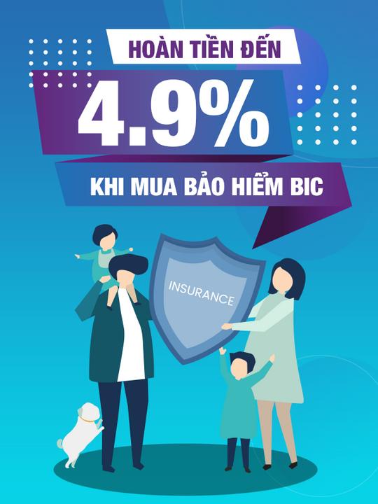 Bảo Hiểm BIC hoàn tiền đến 4.9% khi đăng ký bảo hiểm